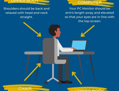 How to set up an ergonomic work station